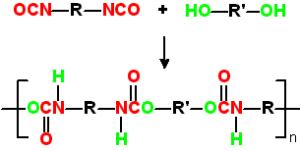 Synteza liniowych poliuretanów. R może być czymkolwiek / www.wikipedia.org