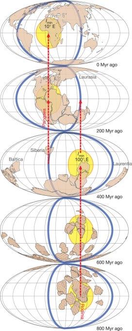 formacja superkontynentów w historii Ziemi