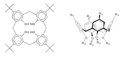 Po lewej płaska struktura jednego z kaliksarenów; po prawej - taką formę cząsteczka przyjmuje w trójwymiarze.