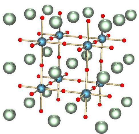 Struktura krystaliczna perowskitu. /źródło: wiki (domena publiczna)